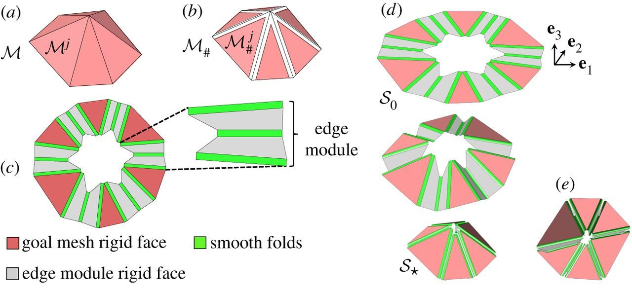 Design and simulation of origami structures with smooth folds | Proceedings  of the Royal Society A: Mathematical, Physical and Engineering Sciences