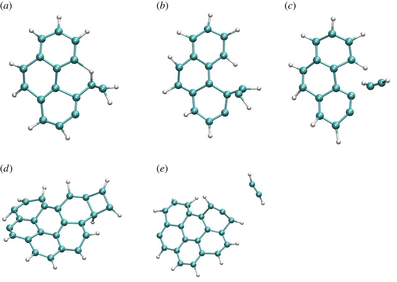 Dissociation of polycyclic aromatic hydrocarbons: molecular dynamics  studies | Philosophical Transactions of the Royal Society A: Mathematical,  Physical and Engineering Sciences