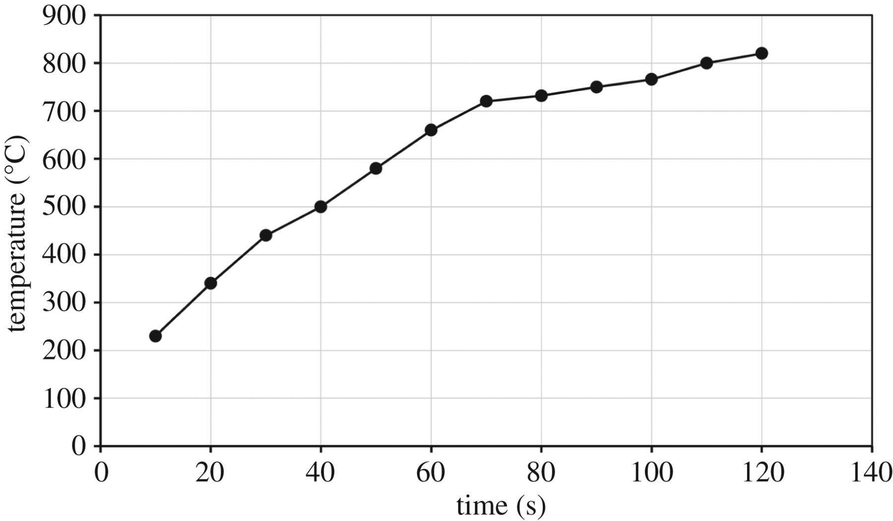 Dielectric Properties And Carbothermic Reduction Of Zinc