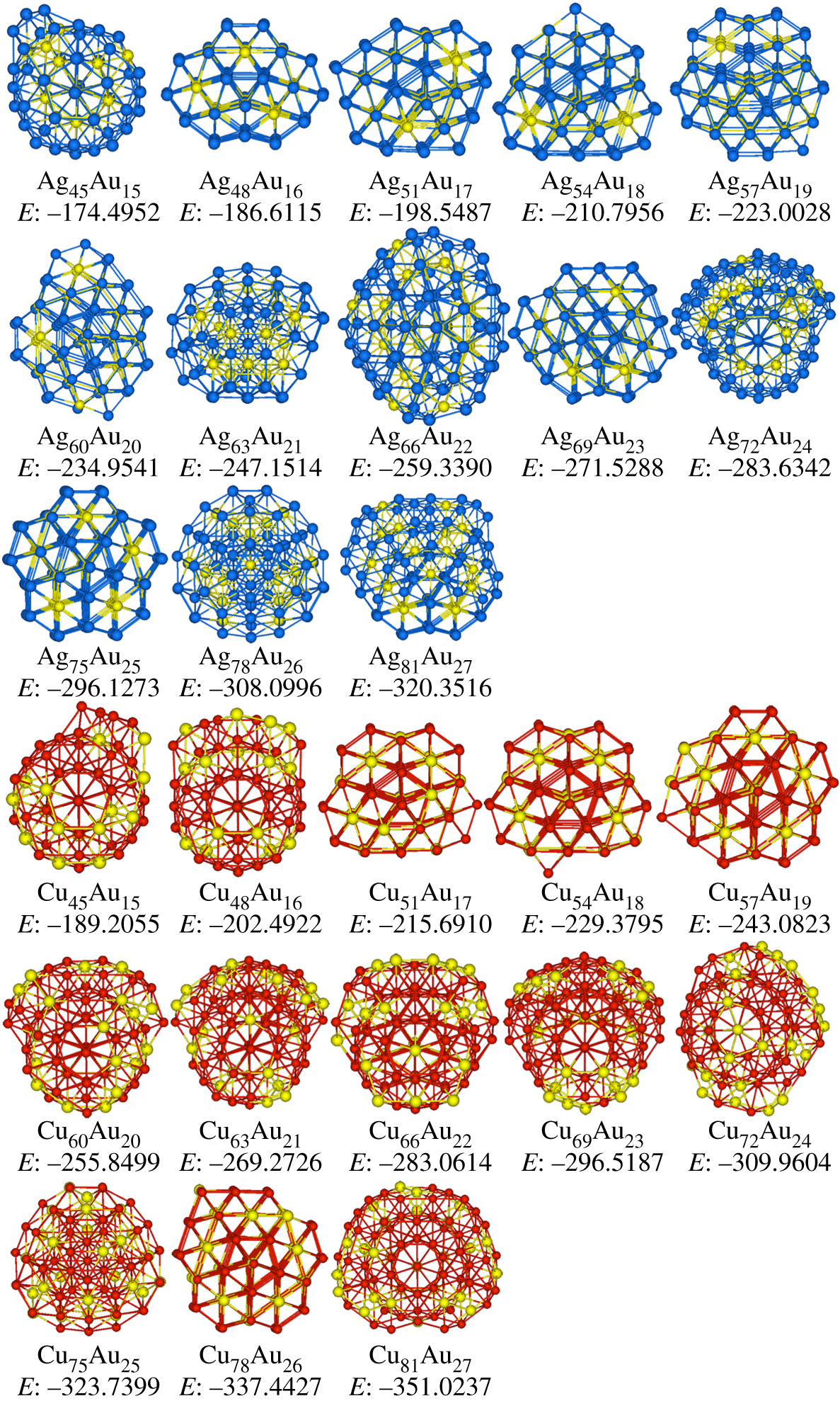 Theoretical study of the structures of bimetallic Ag–Au and