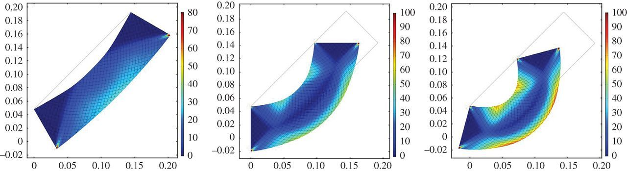 Large deformations of planar extensible beams and
