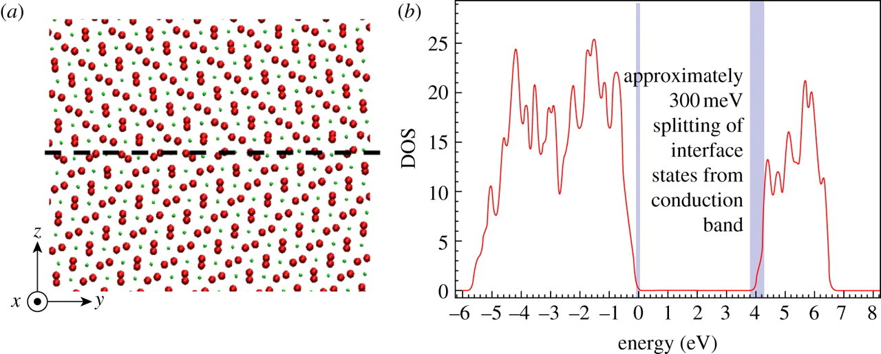 Electron and hole trapping in polycrystalline metal oxide