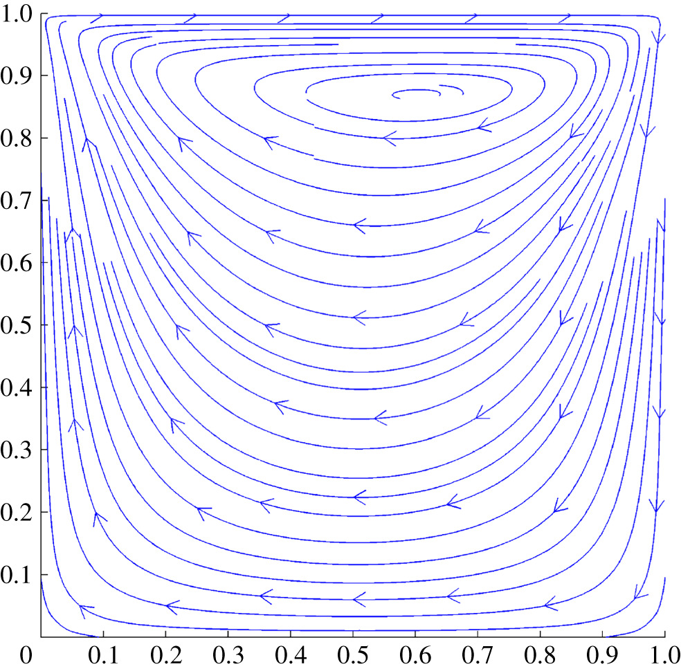 Robust data-driven discovery of governing physical laws with