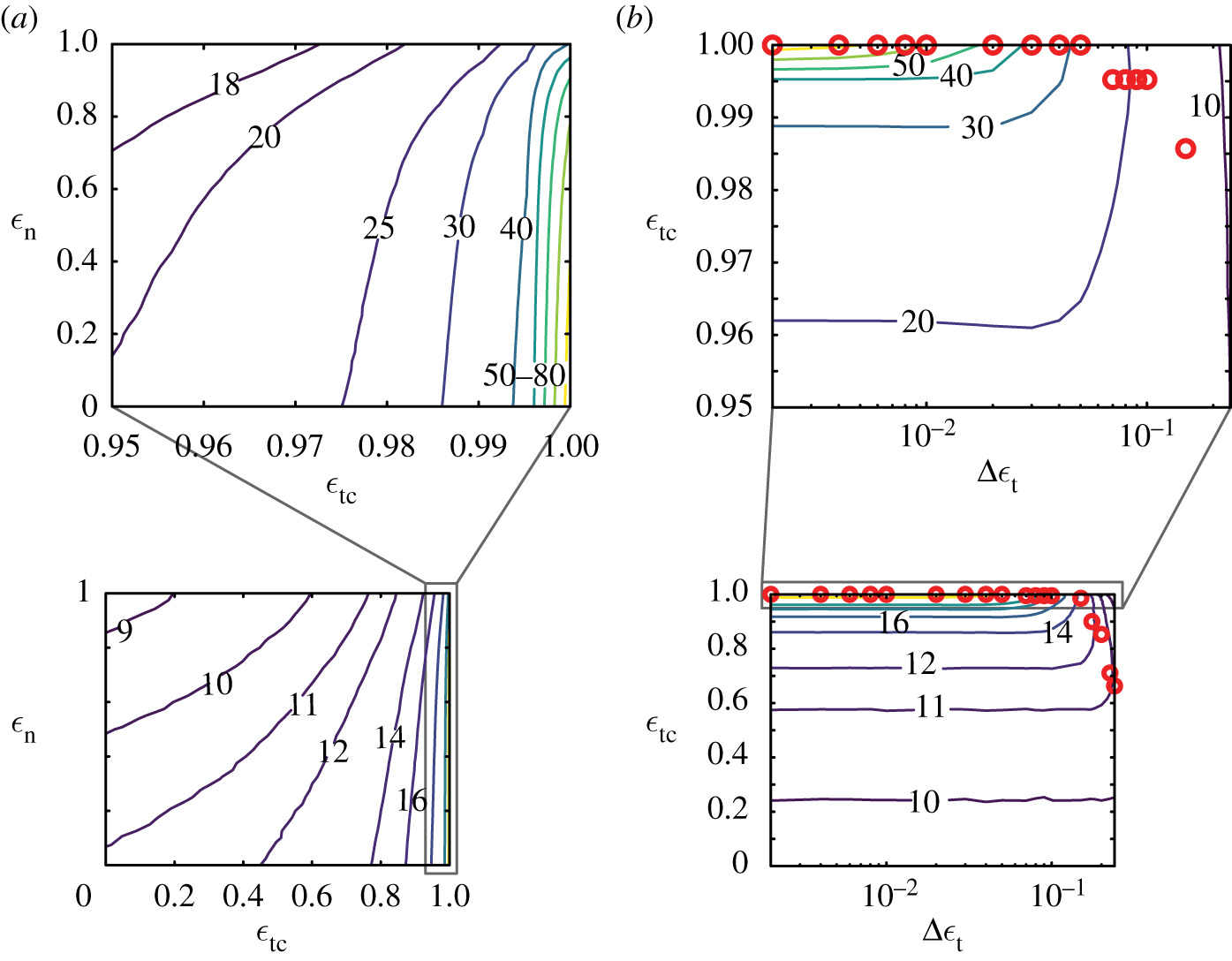 Dynamics and stability of running on rough terrains   Royal