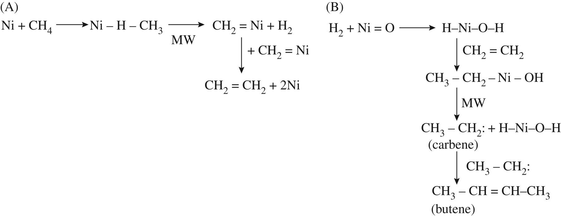Microwave-assisted direct synthesis of butene from high