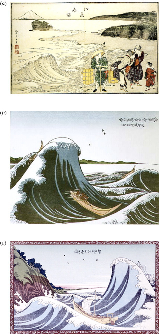 What kind of a wave is Hokusai's Great wave off Kanagawa
