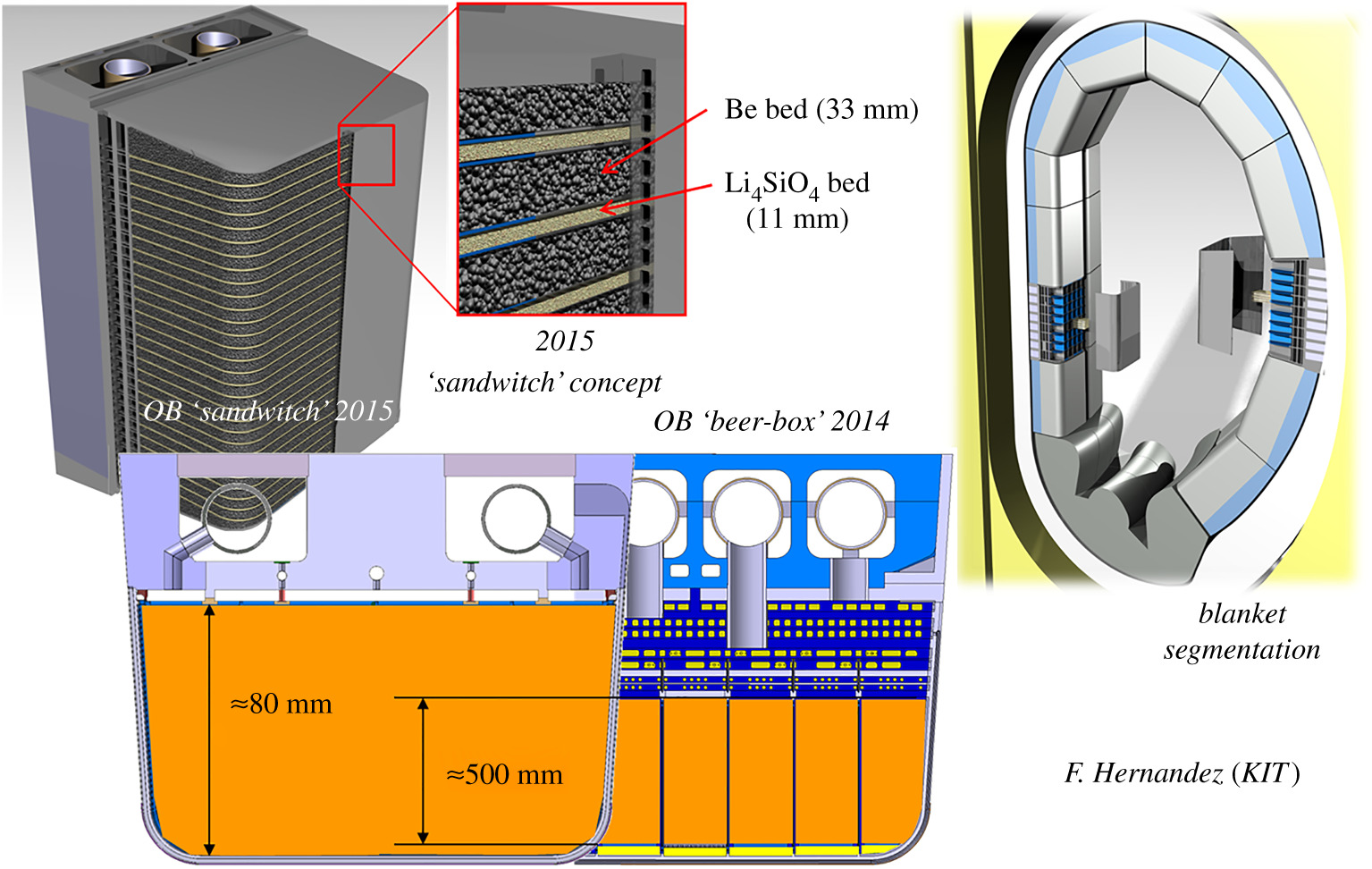 An economical viable tokamak fusion reactor based on the ITER