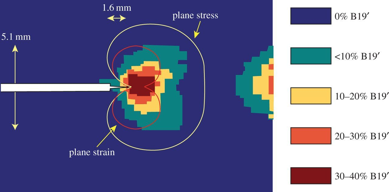 Fracture mechanics by three-dimensional crack-tip synchrotron X-ray