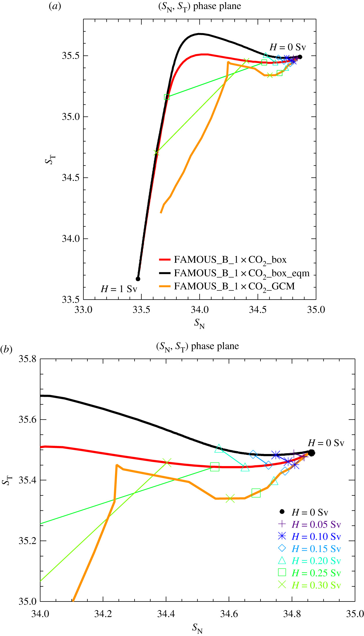 Basin bifurcations, oscillatory instability and rate-induced