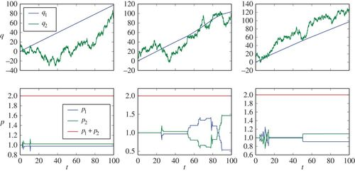 Variational principles for stochastic soliton dynamics
