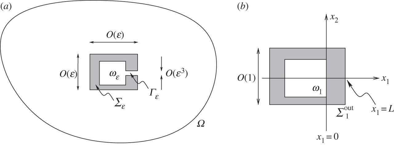 The low-frequency spectrum of small Helmholtz resonators