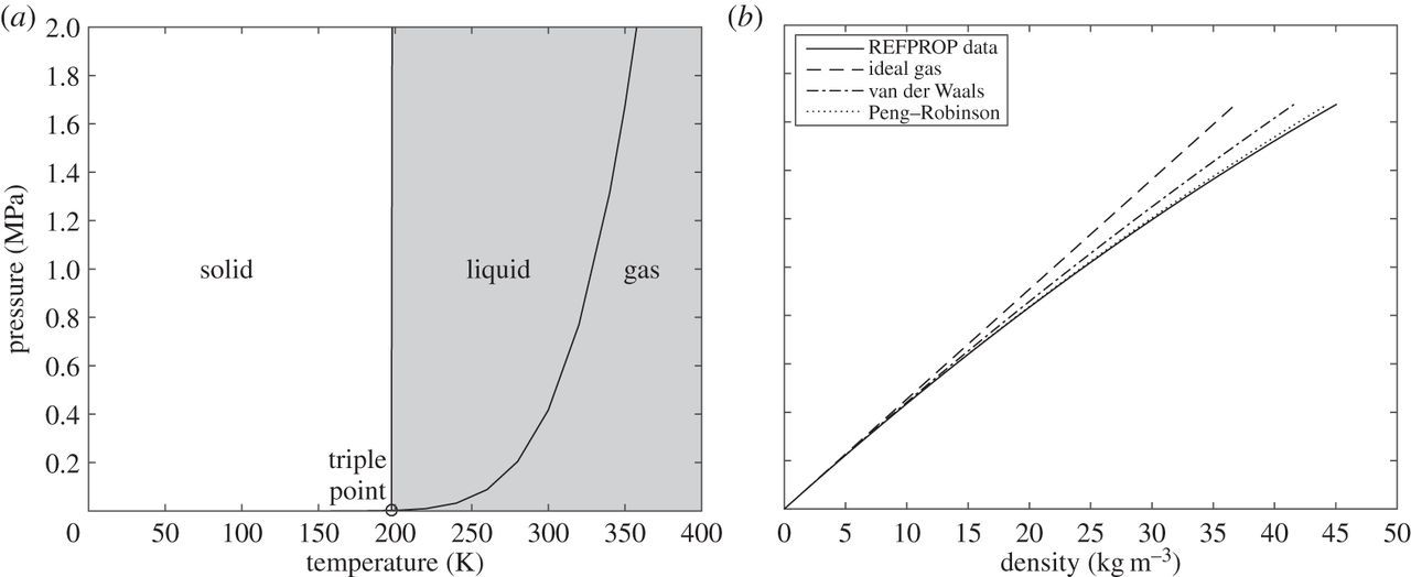 Isothermal pumping analysis for high-altitude tethered balloons