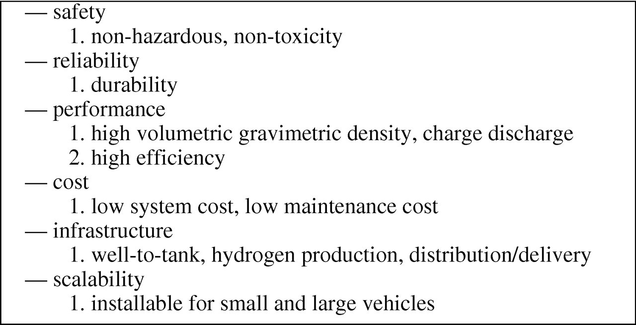 Materials towards carbon-free, emission-free and oil-free mobility