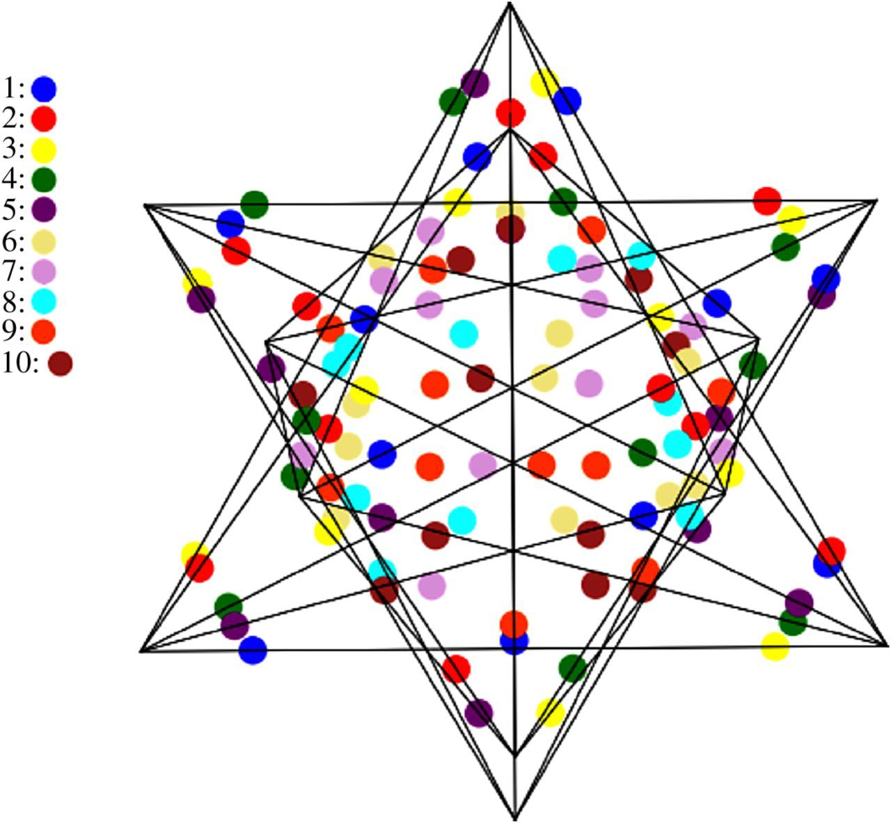 The small stellated dodecahedron code and friends | Philosophical
