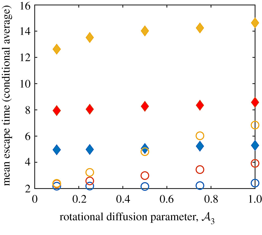 Quenching active swarms: effects of light exposure on collective