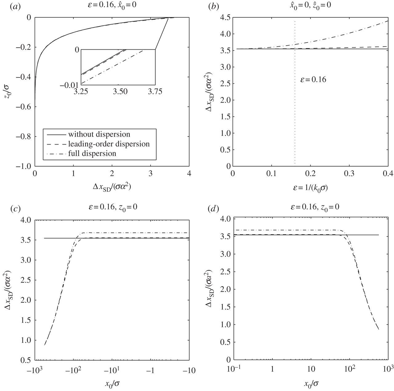 Lagrangian transport for two-dimensional deep-water surface gravity