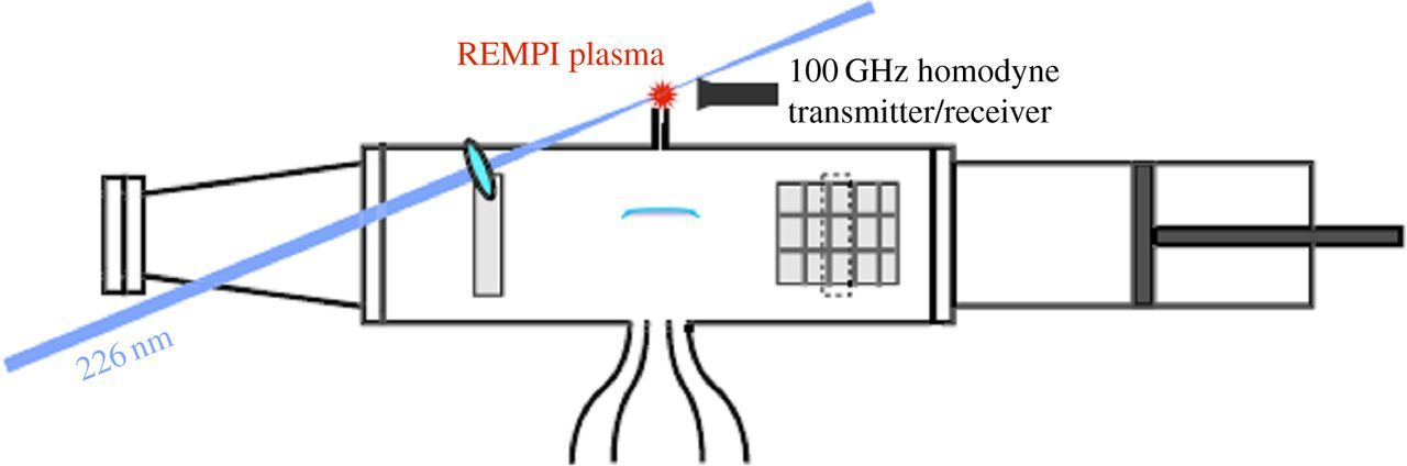 New diagnostic methods for laser plasma- and microwave-enhanced