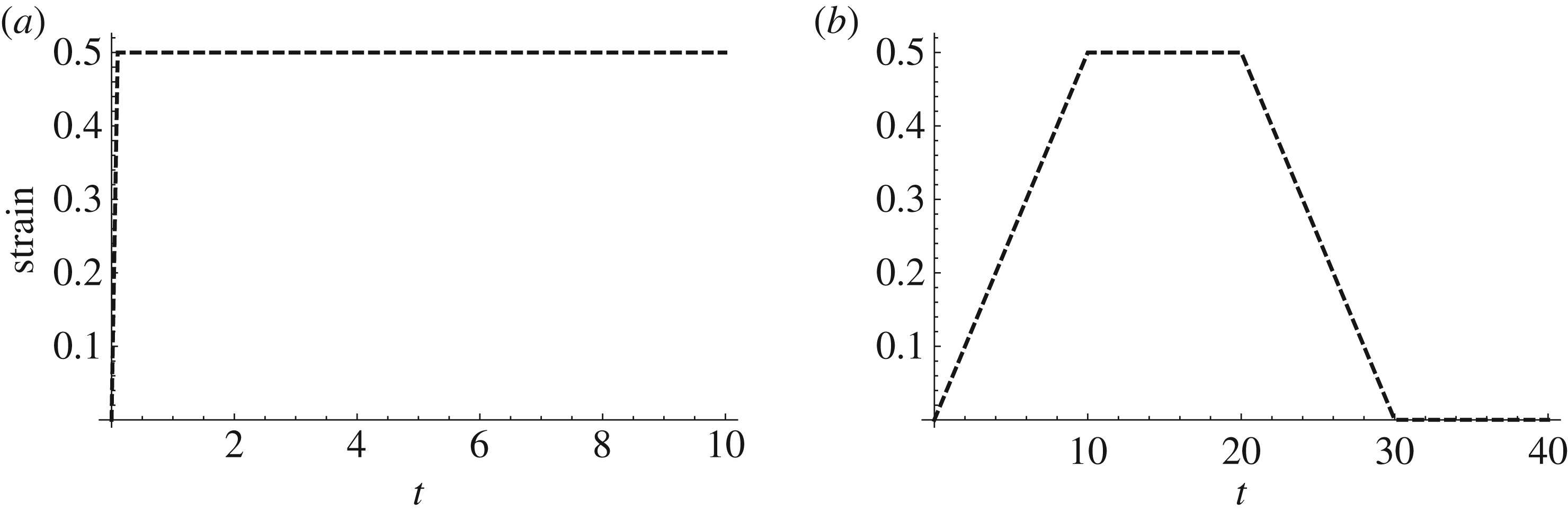A modified formulation of quasi-linear viscoelasticity for