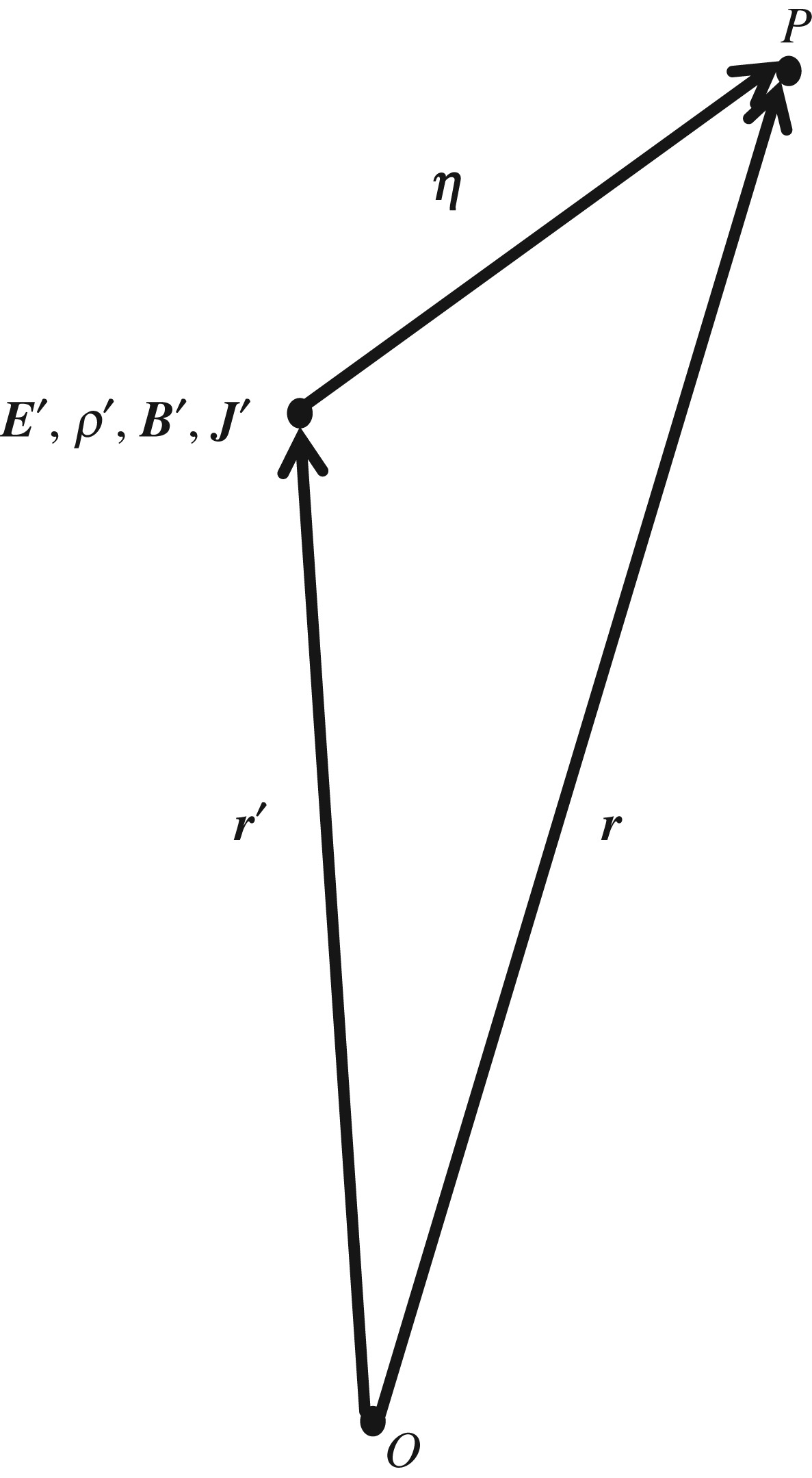 A derivation of Maxwell's equations using the Heaviside notation