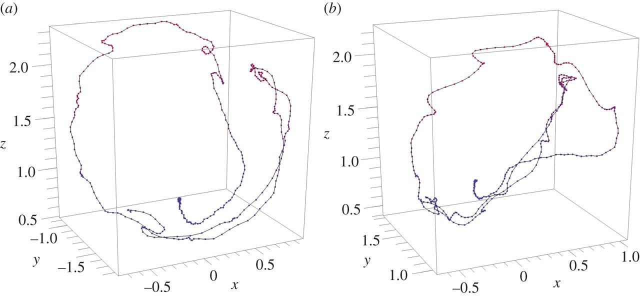 Hamiltonian Flow Over Saddles For Exploring Molecular Phase Space