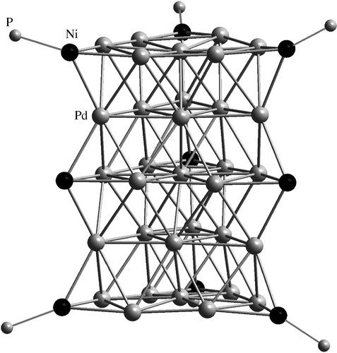 Syntheses Structures And Properties Of Primarily Nanosized Homo
