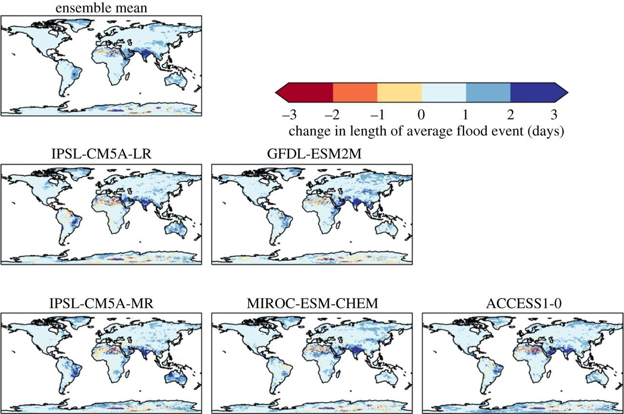 Changes in climate extremes, fresh water availability and