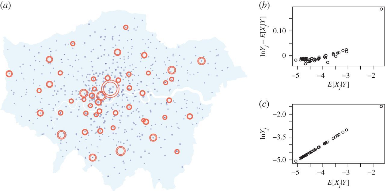 Stochastic modelling of urban structure | Proceedings of the Royal