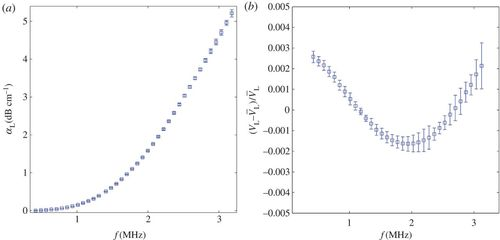 Finite-element modelling of elastic wave propagation and