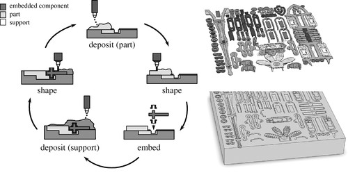 Design and fabrication of multi-material structures for