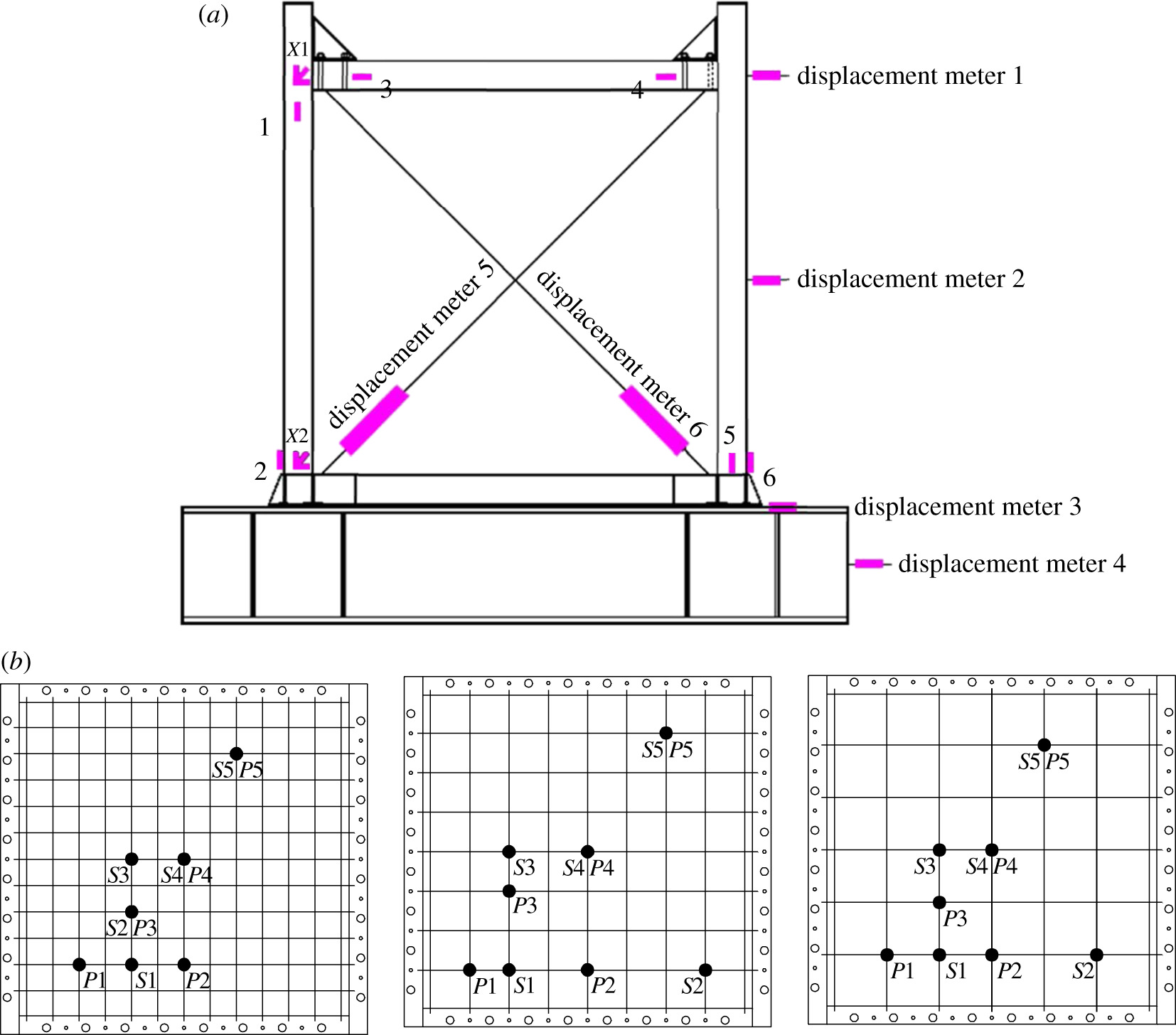 Low reversed cyclic loading tests for integrated precast structure