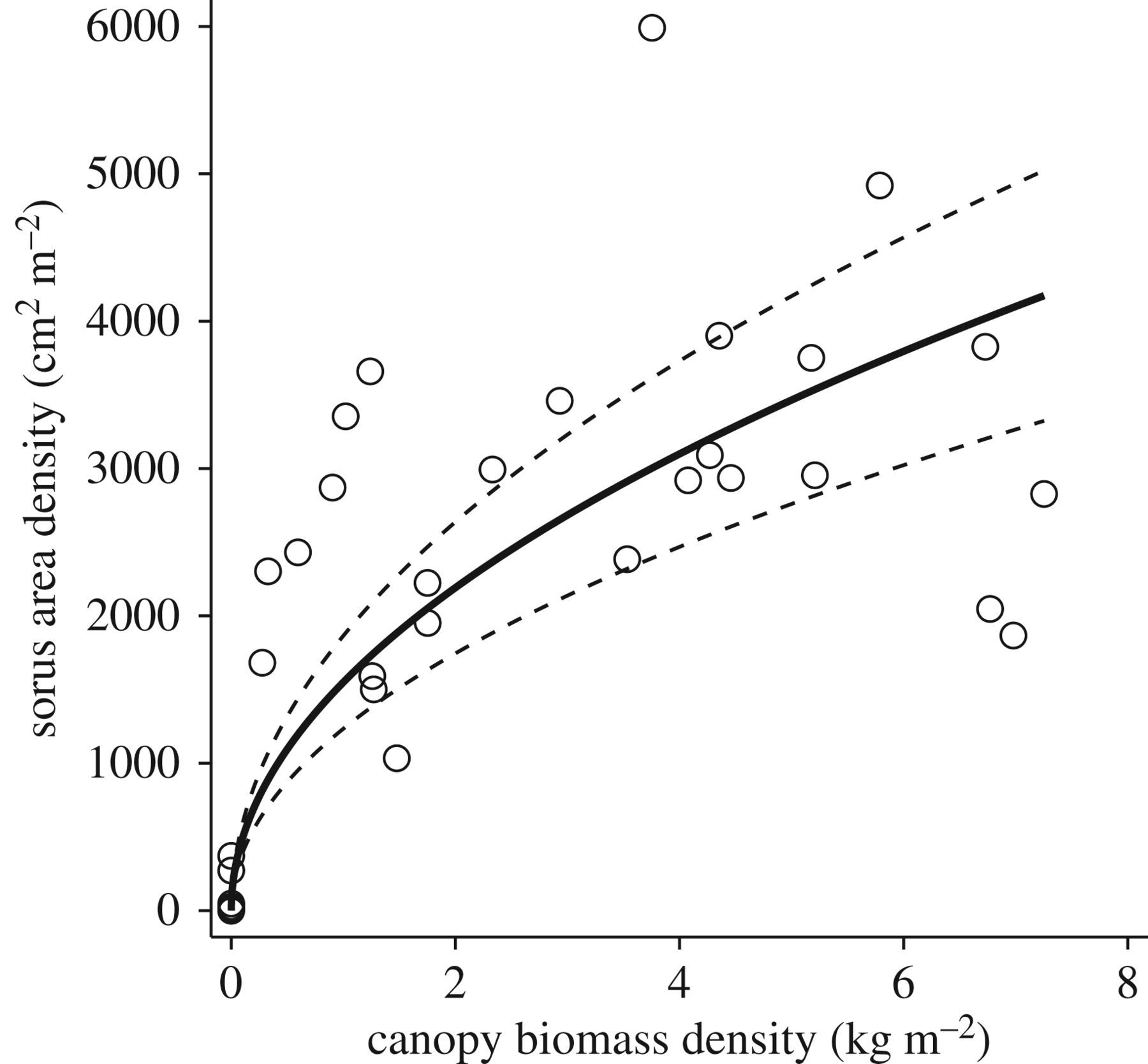 Fluctuations in population fecundity drive variation in