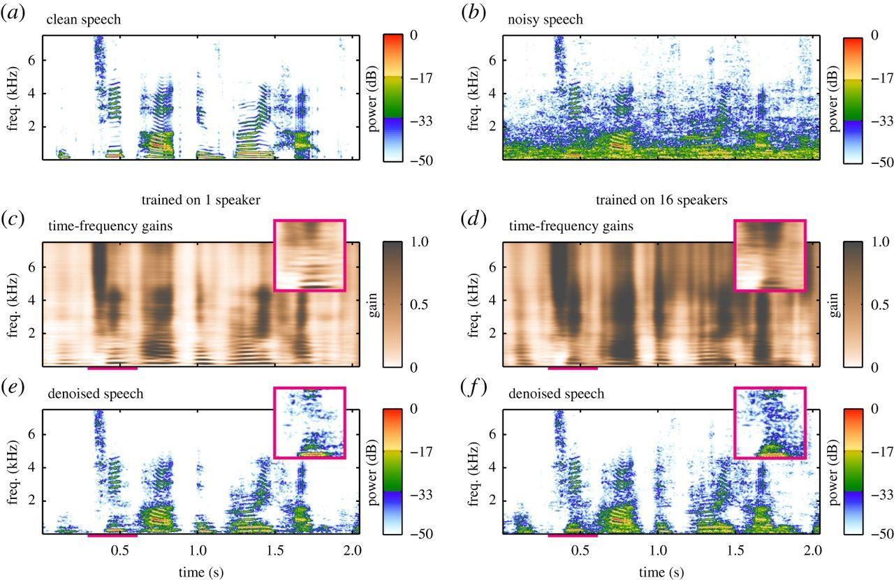 A single microphone noise reduction algorithm based on the detection
