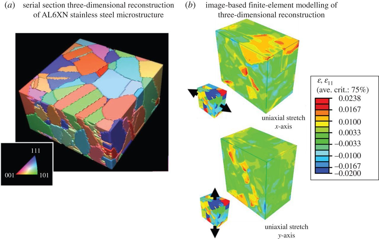 Computational aspects of steel fracturing pertinent to naval