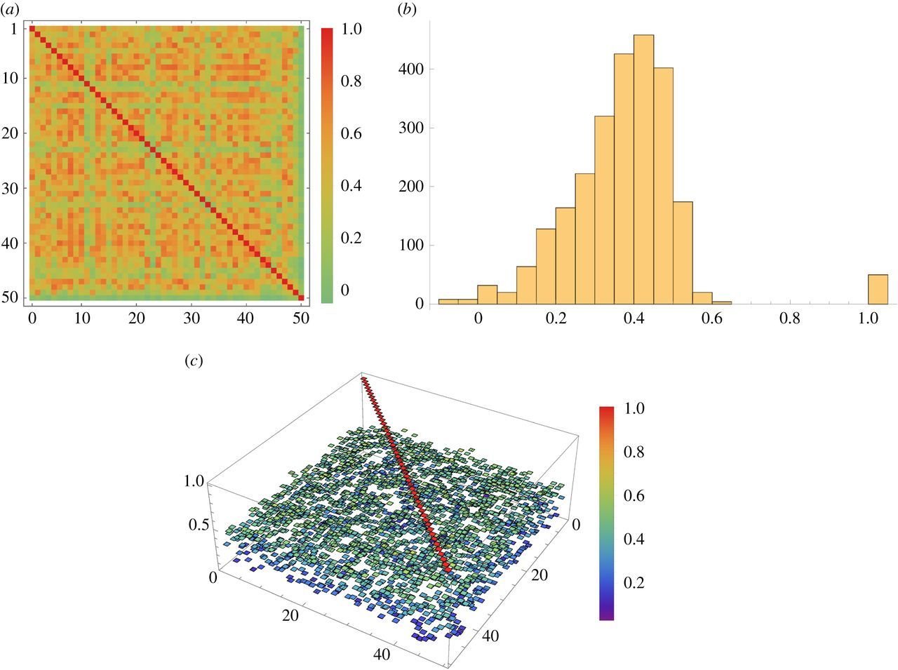 Spiking neural networks for computer vision | Interface Focus