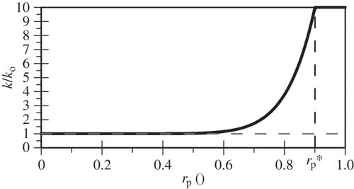 Vertical ground motion and its effects on liquefaction