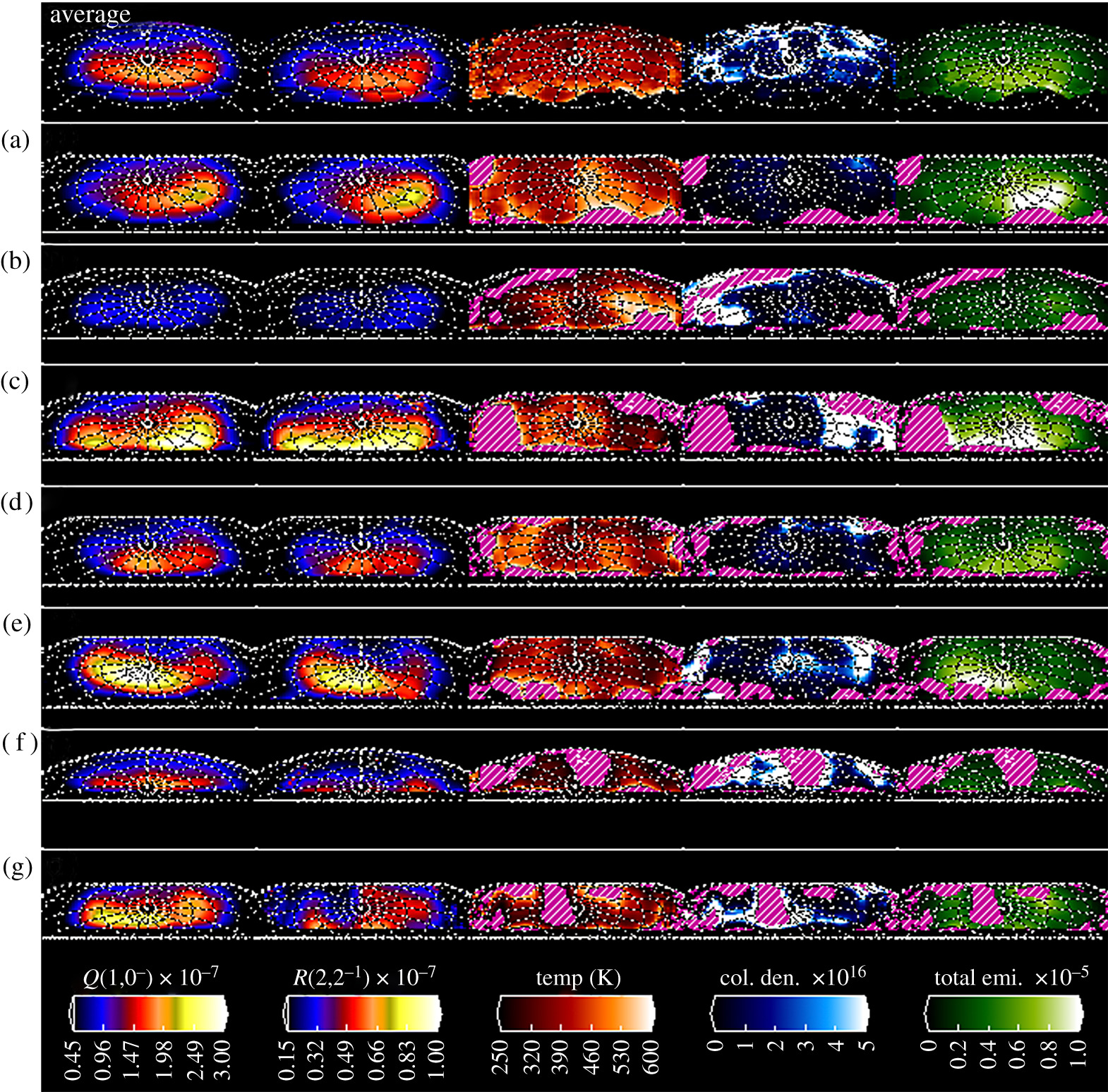 Local-time averaged maps of H3+ emission, temperature and ion winds