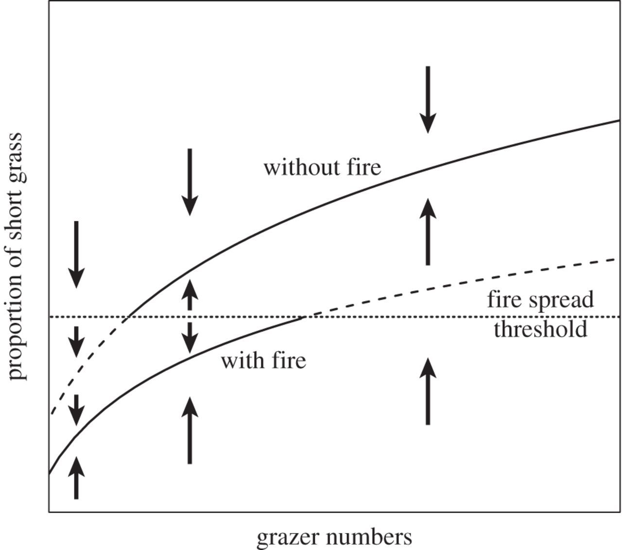 Competing Consumers Contrasting The Patterns And Impacts Of Fire Likewise Database Table Relationship Diagram On Deer Feeder Download Figure