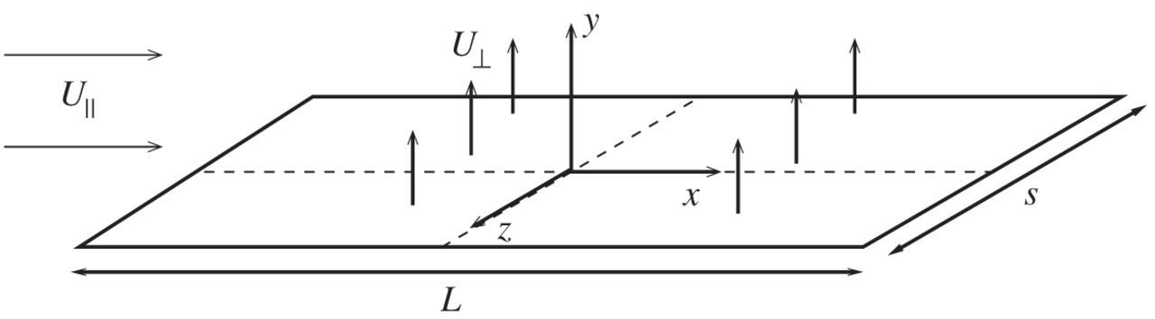 Skin friction on a flapping plate in uniform flow