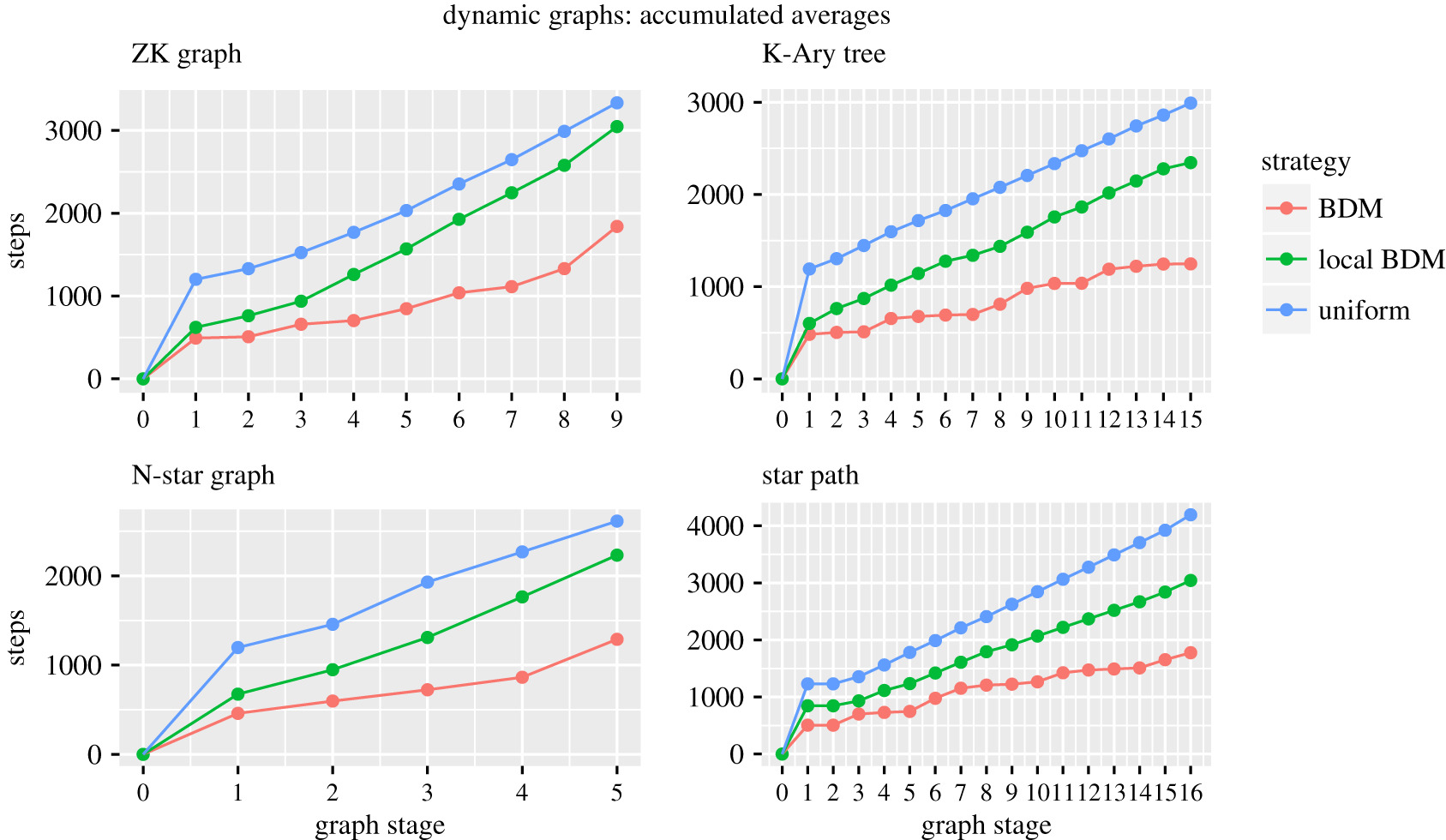 Algorithmically probable mutations reproduce aspects of