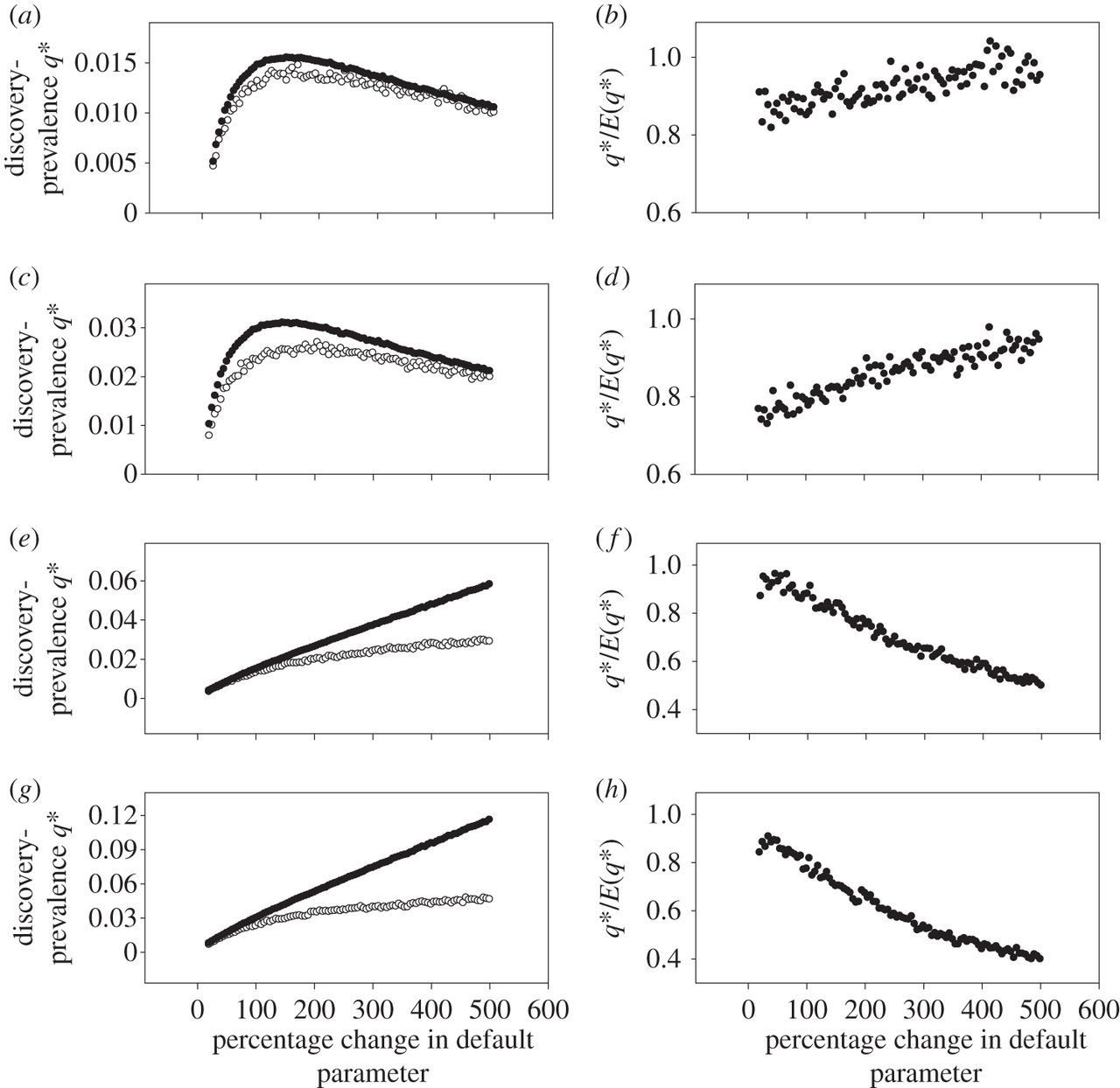 Early detection surveillance for an emerging plant pathogen
