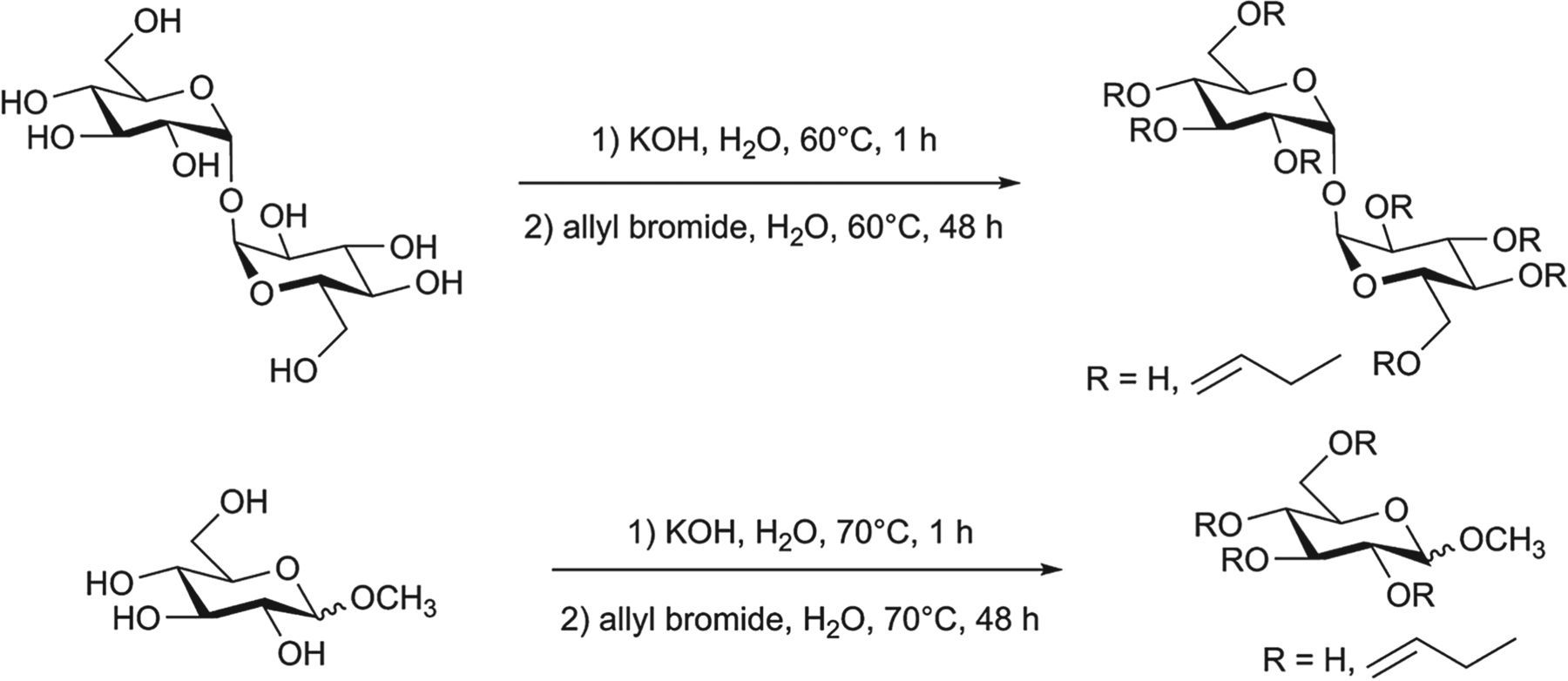 Modified α,α′-trehalose and d-glucose: green monomers for the