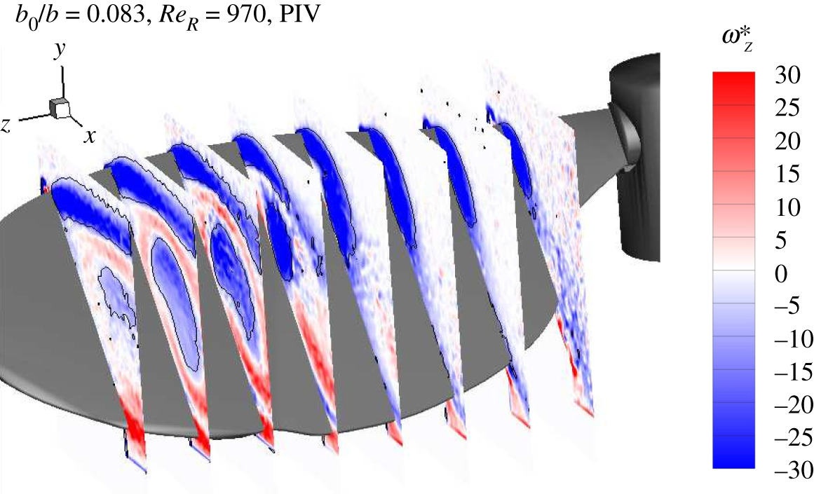 The leading-edge vortex on a rotating wing changes markedly