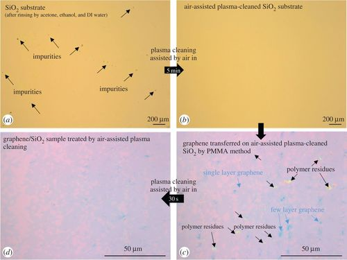 Cleaning of graphene surfaces by low-pressure air plasma