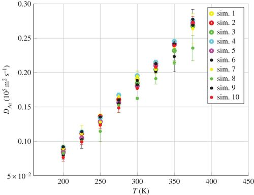A hierarchical Bayesian framework for force field selection
