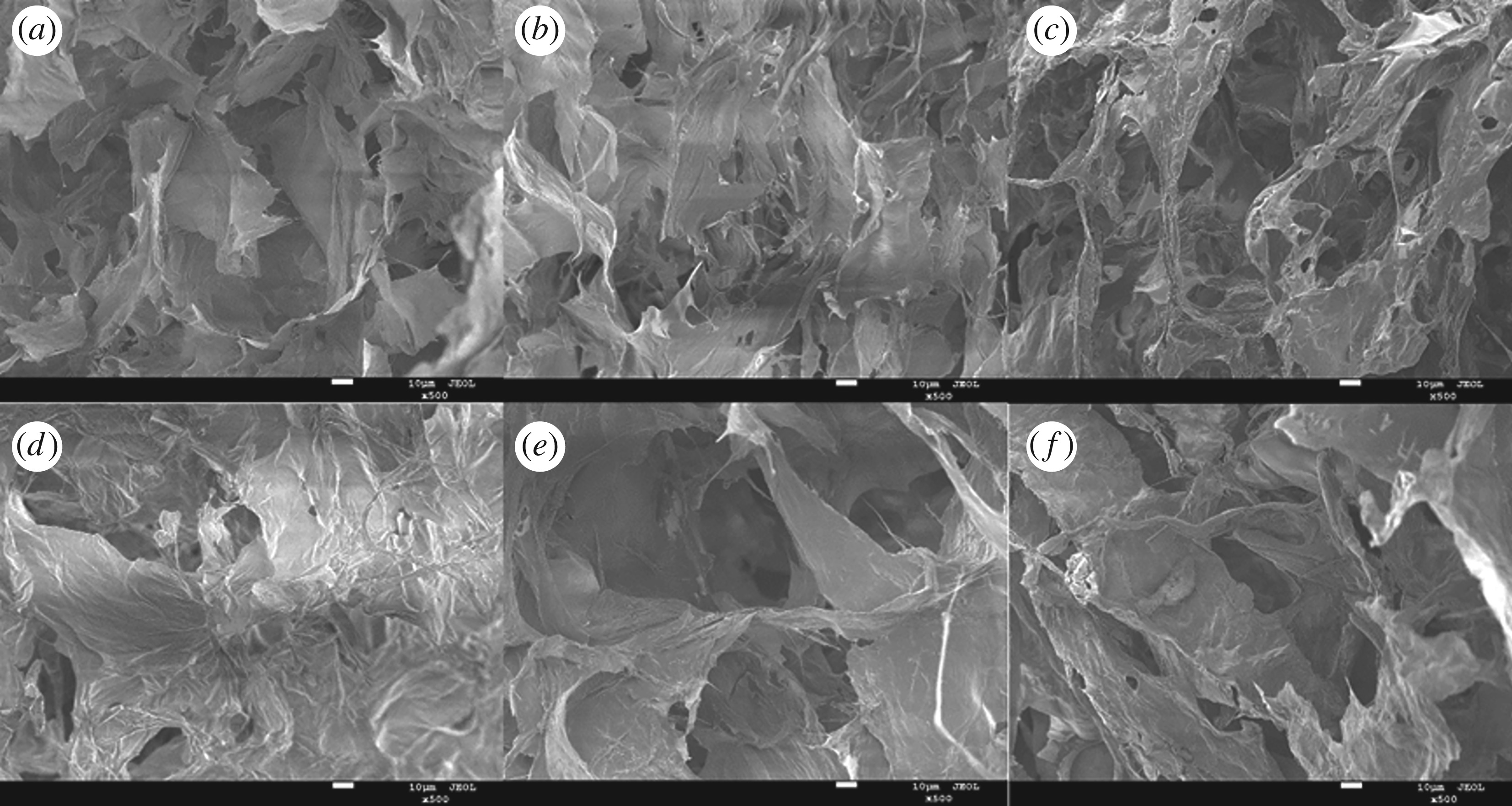 Controllable synthesis of pomelo peel-based aerogel and its