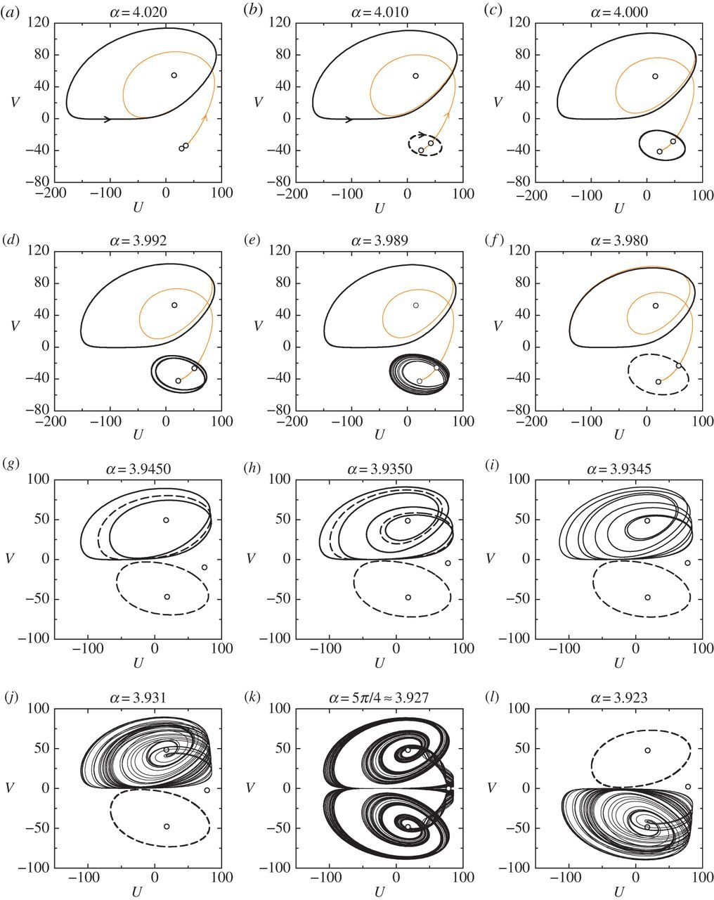 Extensional channel flow revisited: a dynamical systems
