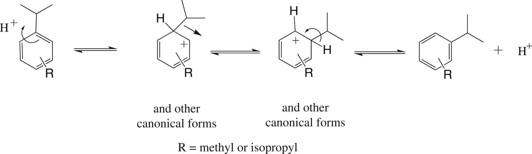 Synthesis of isopropyl-substituted anthraquinones via Friedel–Crafts