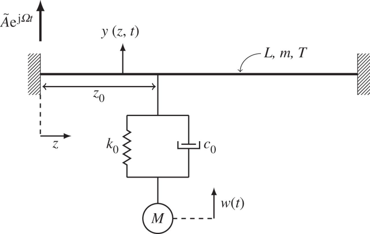 Damping-induced interplay between vibrations and waves in a forced
