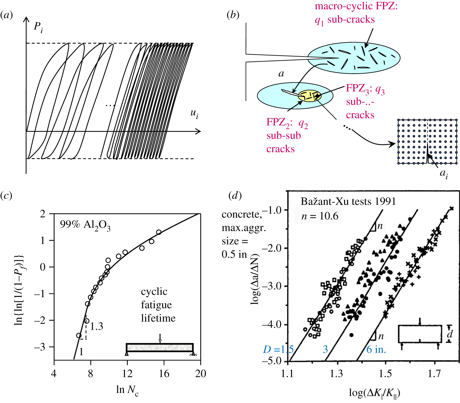 Design of quasibrittle materials and structures to optimize strength