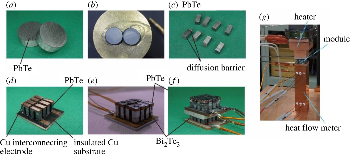 Thermoelectric power generation: from new materials to devices